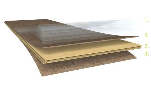 Ambient Cork Flooring